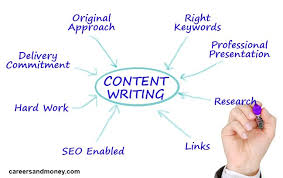 Content Writing Guide for B B Websites by Logit B B Website Development Process