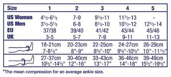 Jobst Travel Socks Size Chart Jobst Travel Compression Socks
