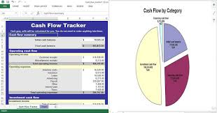 Cash Flow Summary Template Cash Flow Tracker Template With Chart Engineering Management