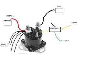 wiring diagram for atv winch the wiring diagram to champion winch remote wiring diagram to wiring diagrams wiring diagram