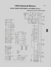 new fleetwood prowler travel trailer wiring diagram eagle best of Wiring Diagram for 1985 Fleetwood Southwind great fleetwood prowler travel trailer wiring diagram beautiful images the best