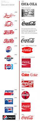 coca cola vs pepsi logo design case study canny creative coca cola vs pepsi logo design history