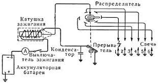 Электрооборудование трактора мтз Реферат страница Помощь  Рис 2 Типовая схема соединения приборов батарейной системы зажигания для шестицилиндрового двигателя Электроды распределителя соединены со свечами в