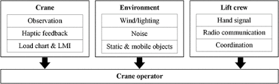 Black Crane Size Chart Effectiveness Analysis From A Cognitive Perspective For A