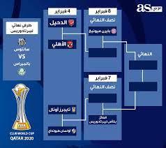 مشوار الدحيل القطري في كأس العالم للأندية 2020