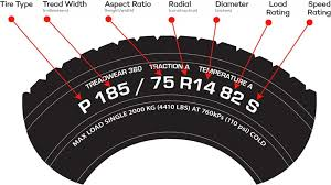 Tire Guide Torque Chart An Ultimate Guide To Buying Tires What To Look For
