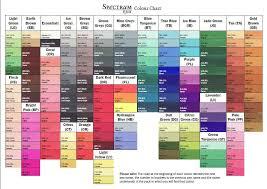 Spectrum Noirs For Sale In Ireland And Tutorials
