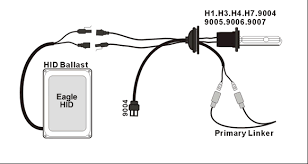 h4 hid kit wiring diagram schematics and wiring diagrams hid installation