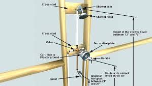 install moen shower valve shower valve installation shower valve installation enter image description here shower valve install moen shower valve