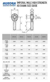 Rod End Size Chart Buy Aurora Imperial Male Rod Ends High Strength Alloy H