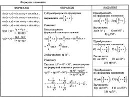 Курс АЛГЕБРА И НАЧАЛА АНАЛИЗА Косинус синус суммы  Косинус синус суммы разности двух аргументов Формулы приведения Тригонометрические функции двойного аргумента