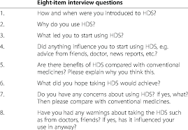 Doctors Interview Questions The Interview Questions About Reasons For Hds Use Download