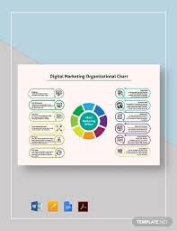 10 Marketing Organizational Chart Examples Templates