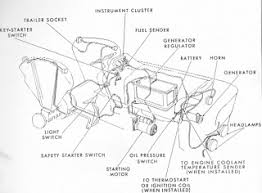 ford 3000 tractor approx wiring diagram ~ guide manual electrical system ford 3000 tractor