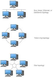 what is a network diagram smartdraw diagrams wireless network wlan how to create a
