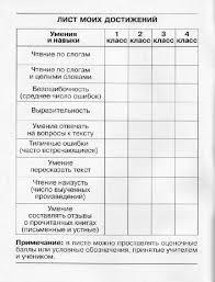 Рецензии покупателей на Читательский дневник Контрольное пособие  09 12 2008