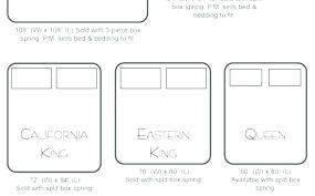 King Mattress Size Sleepwell Chart With Price Percepts Info