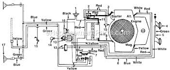 mtd garden tractor wiring diagram schematics and wiring diagrams garden tractor wiring diagram diagrams collection