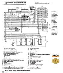 morgan electrical 1990 1998 euro classic 8 efi wiring diagram