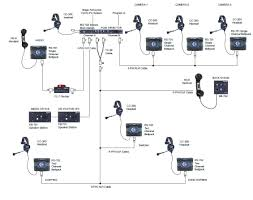 rj45 female connector wiring diagram images cat 5 24 punch wiring xlr wiring diagram wire schematic harness database