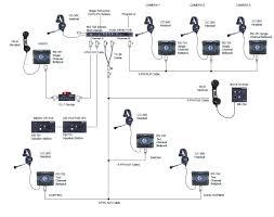clear com xlr wiring diagram clear diy wiring diagrams clear com xlr wiring diagram clear home wiring diagrams