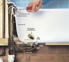 gallery of how to clean bathtub drain clogged with hair 6 steps home bathtub clogged