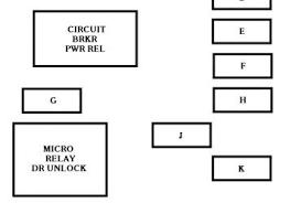 2006 malibu fuse box car wiring diagram download moodswings co 2005 Chevy Malibu Fuse Box Diagram 2006 equinox interior fuse panel 2006 wiring diagram, schematic 2006 malibu fuse box 2005 chevy malibu maxx fuse box diagram on 2006 equinox interior fuse 2004 chevy malibu fuse box diagram
