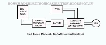 street lamp wiring diagram street image wiring diagram circuit diagram of solar street light circuit auto wiring on street lamp wiring diagram
