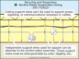 gfci branch circuit wiring diagram images wiring 2 gang outlet box outlets in series wiring diagram wiring light