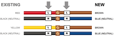 Phase Color Chart New Cable Colour Code For Electrical Installations