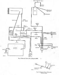 i need a wireing diagram for a gravely tractor model 814