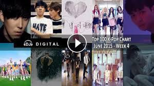 Top 100 K Pop Songs For June 2015 Week 4 Reup