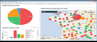 Tibco Updates Spotfire With Simple Data Discovery