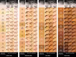 N Gram Top 5 Fenty Beauty Shade Finder