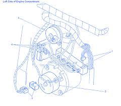 1994 chevy lumina wiring diagram,lumina inspiring auto wiring diagram 1998 Chevy Lumina Wiring Diagram chevy lumina 2002 fuse box diagram chevy lumina 2002 electrical circuit wiring diagram carfusebox on 1994 1998 chevy lumina wiring diagram