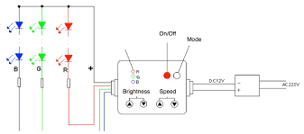 color changing rgb controller for led lights operating on radio frequently asked questions