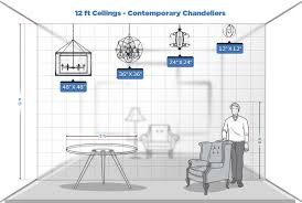 ideal chandeliers for 12 foot ceilings