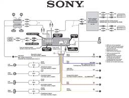 radio wiring diagram sony radio wiring diagrams online