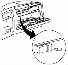 1995 chevy s10 pickup wiring diagram wiring diagrams wiring diagram for 1995 chevy s10 blazer schematics and
