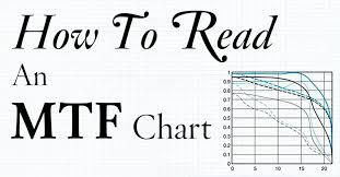 How To Read An Mtf Chart