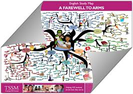 a farewell to arms essay make lunch not war a farewell to arms  vce a farewell to arms study map an example of the study map is shown below