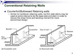 Small Picture Cantilever Retaining Wall Design Excel Sheet Image Gallery HCPR