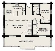 Tips To Plan Modern Floor Plans For Small HouseSmall Home Floorplans