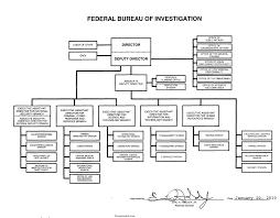 Fbi Organizational Chart 1 Pdf Format E Database Org