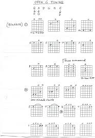 How To Use Open G Tuning For Guitar Open G Tuning Music