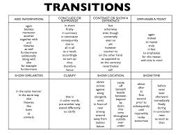 Transitions Mr Hall S Classes