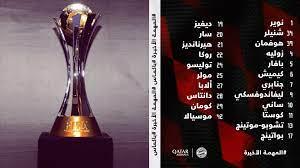قائمة فريق البايرن المشاركة في كأس العالم للأندية بقطر