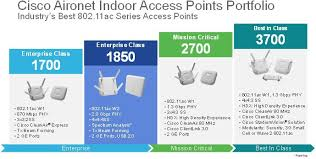 Cisco Aironet Series 1830 1850 Access Point Deployment Guide