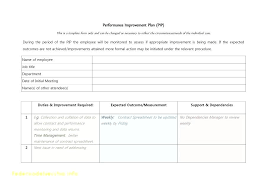 Restaurant Manager Review Forms Restaurant Manager Feedback Form Workplace Wizards Employee