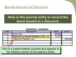discount on bonds payable balance sheet chap010